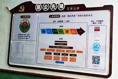 烟台文化墙设计--工信局机关文化
